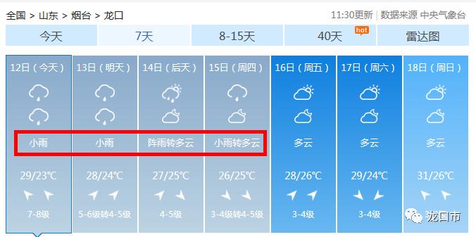 """龙口""""利奇马""""绕开龙口市拐弯跑了?7天内还有4场雨!阵风12级!"""